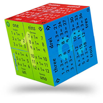 Picture of Multiplication Tables - 1 to 12