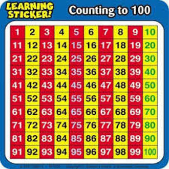 Picture of Counting to 100 Learning sticker